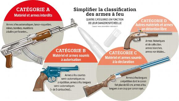 _wsb_580x326_cat+armes+exemple